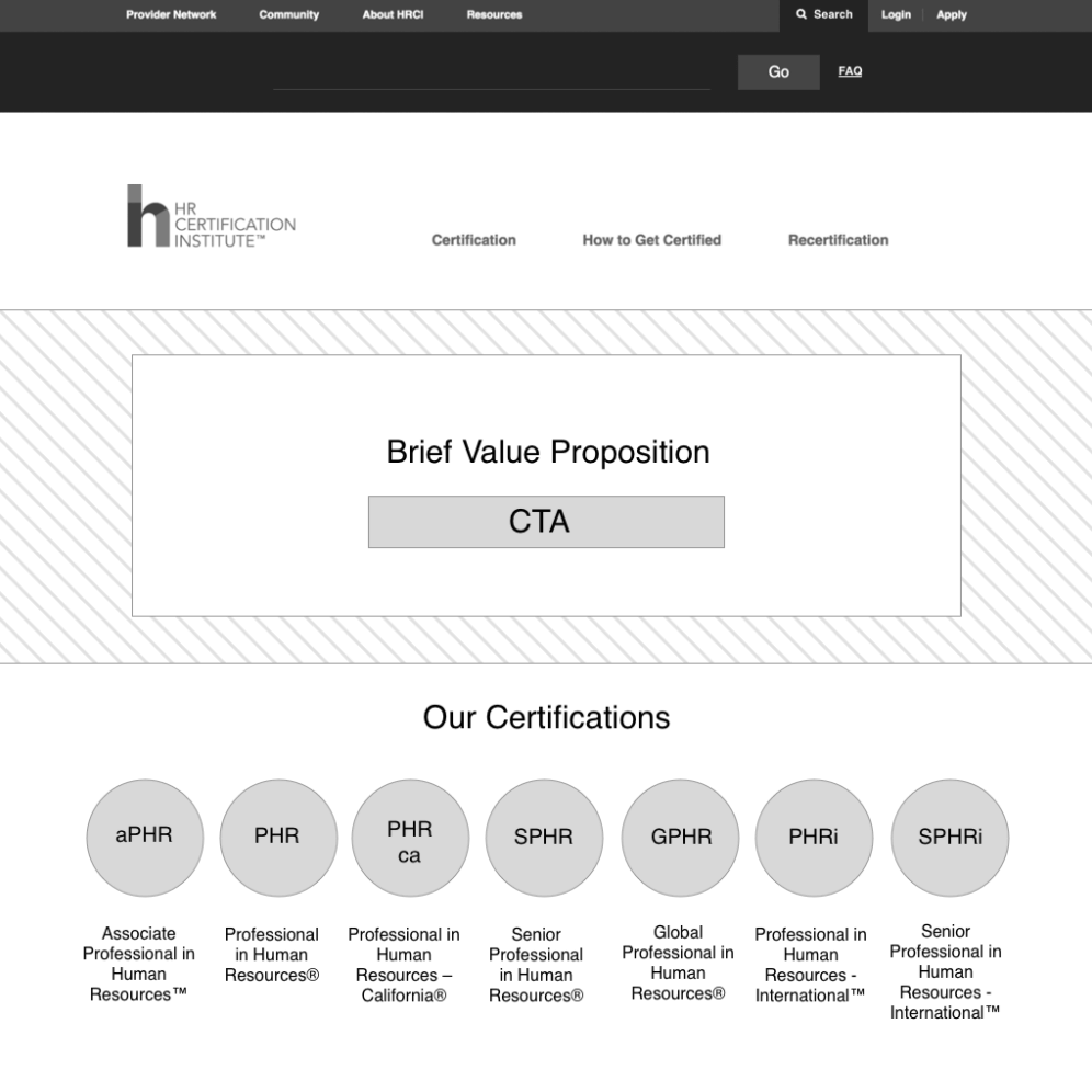Hrci/human resources certification institute redesign